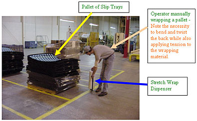 OSHA Stretch Film Pallet Wrapping Guidelines