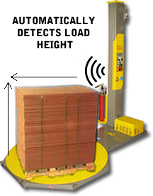 Height of load is automatically detected